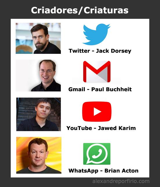 Criadores e suas criaturas: Twitter, Gmail, YouTube e WhatsApp